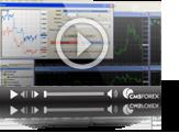 Metatrader 4 tutorial videos
